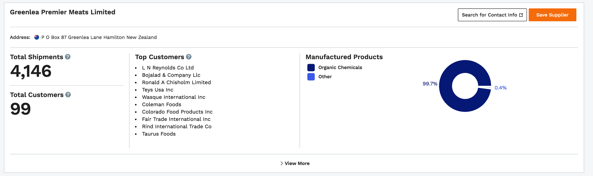 How To Find Wholesale Suppliers For Amazon Fba In 2020