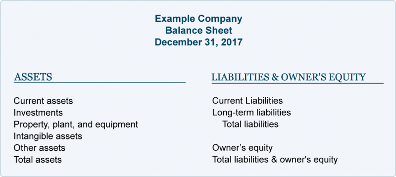 balance sheet horizontal format sample
