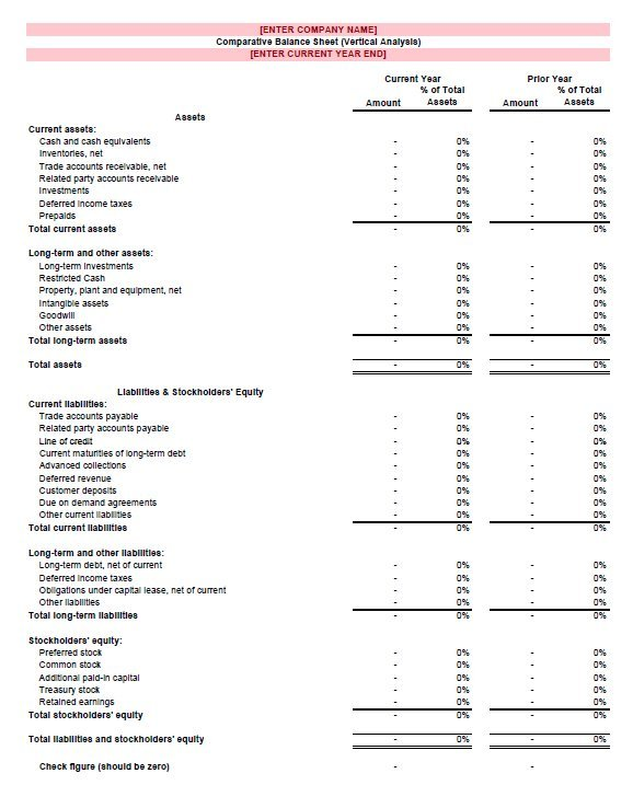 balance sheet vertical format sample