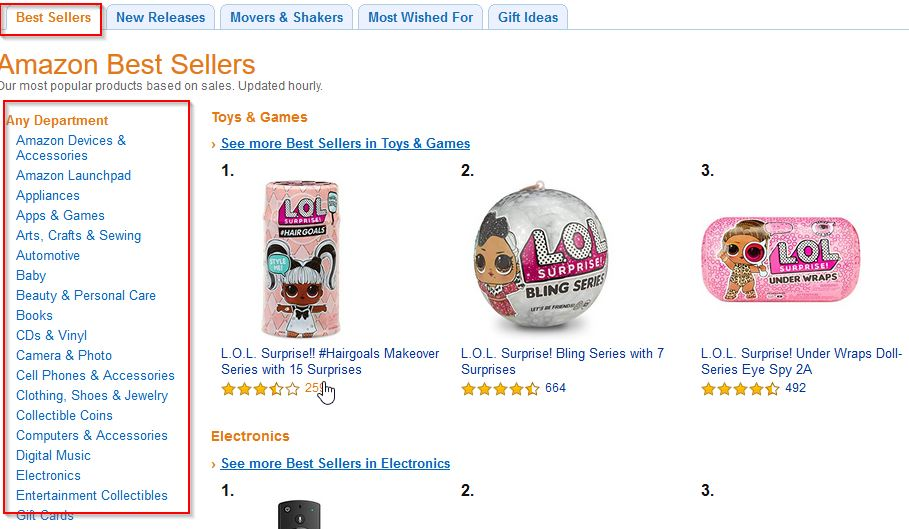 how to find high demand low competition products on amazon6